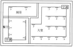 从建筑物理学的原理浅析教室建筑的设计