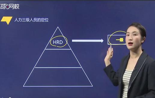 2020年三级人力资源师-高效提分班