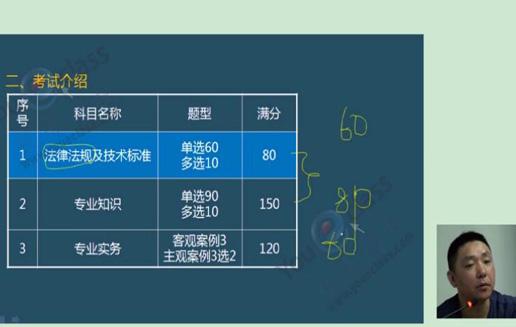 2021中级职称评审-基础精讲班 土建(单科)