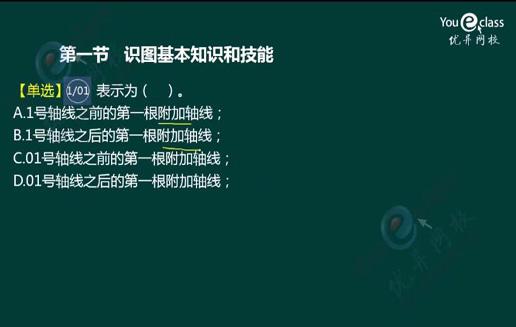 2021中级职称评审-强化班(全科)