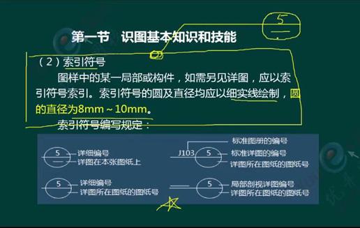 2021中级职称评审-强化班 土建(单科)