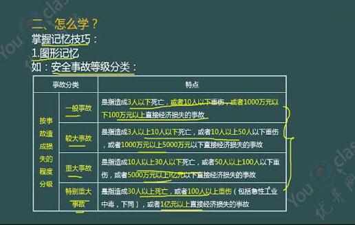 2021中级职称评审-基础精讲班 给排水(单科)